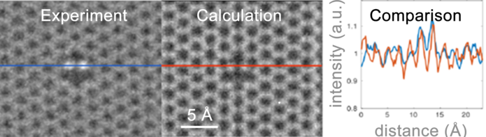 image of graphene at 30 kV recorded with SALVE III